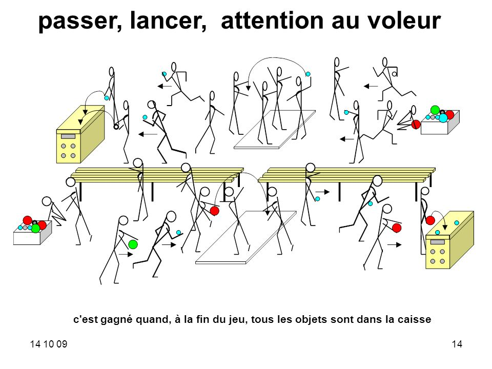passer, lancer, attention au voleur