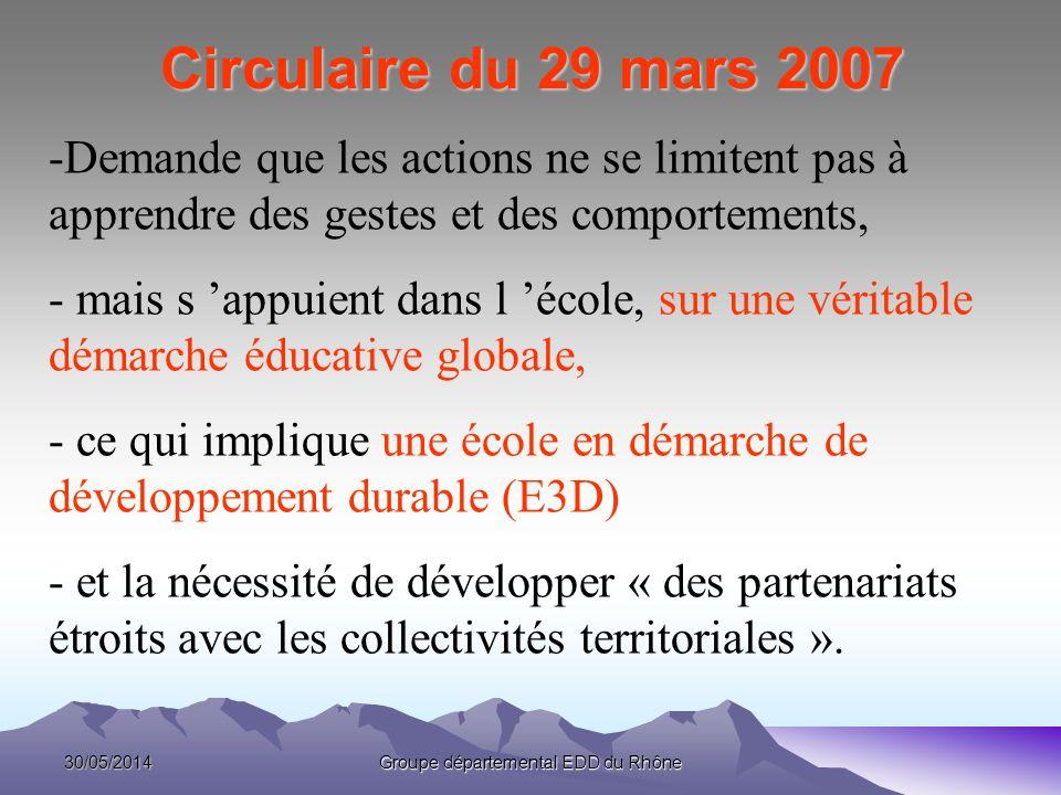 Groupe départemental EDD du Rhône