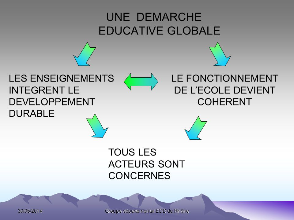 UNE DEMARCHE EDUCATIVE GLOBALE
