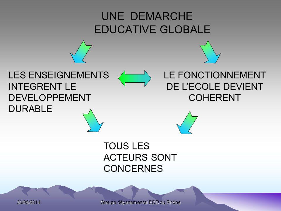 UNE DEMARCHE EDUCATIVE GLOBALE