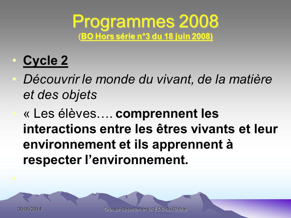 Programmes 2008 (BO Hors série n°3 du 18 juin 2008)