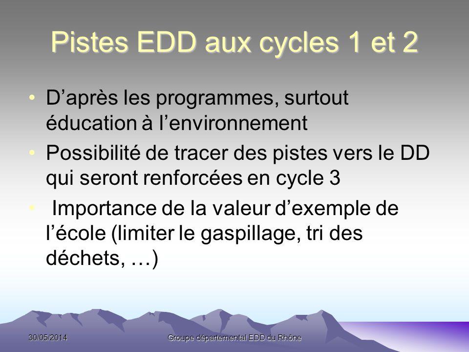 Pistes EDD aux cycles 1 et 2