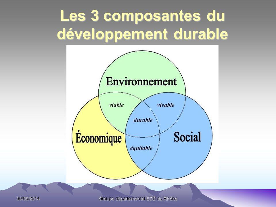 Les 3 composantes du développement durable