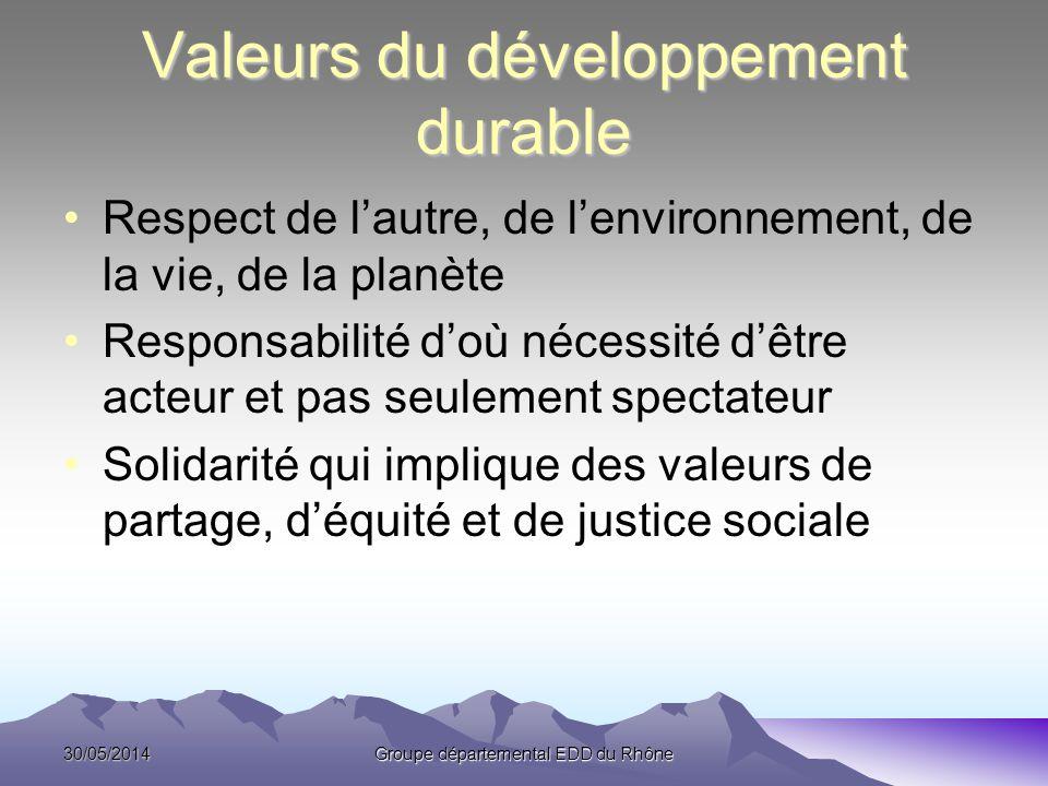 Valeurs du développement durable
