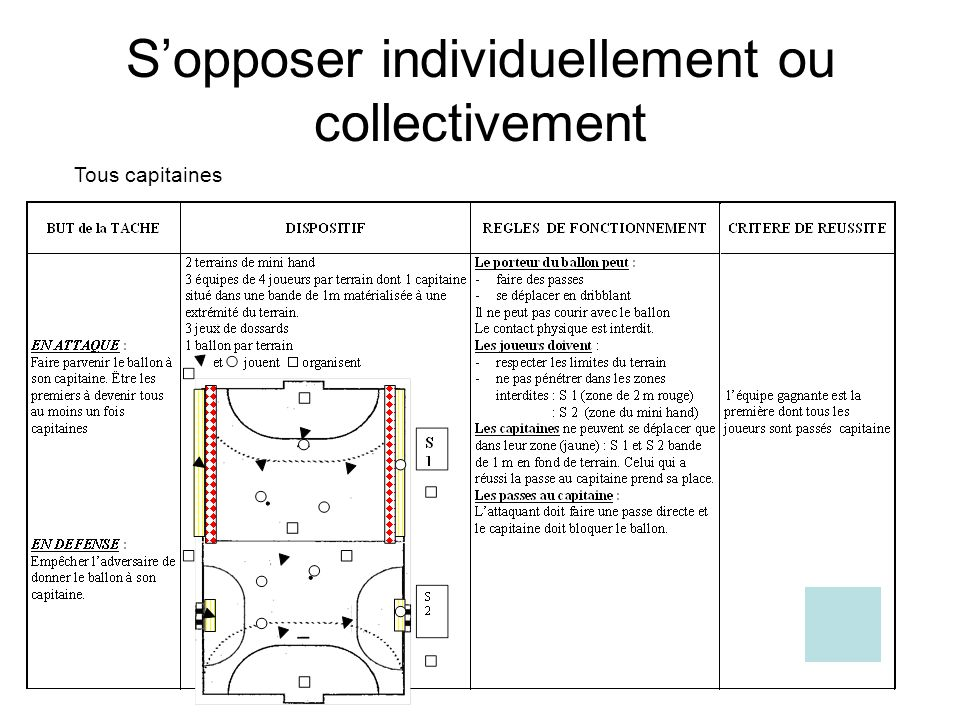 S'opposer individuellement ou collectivement