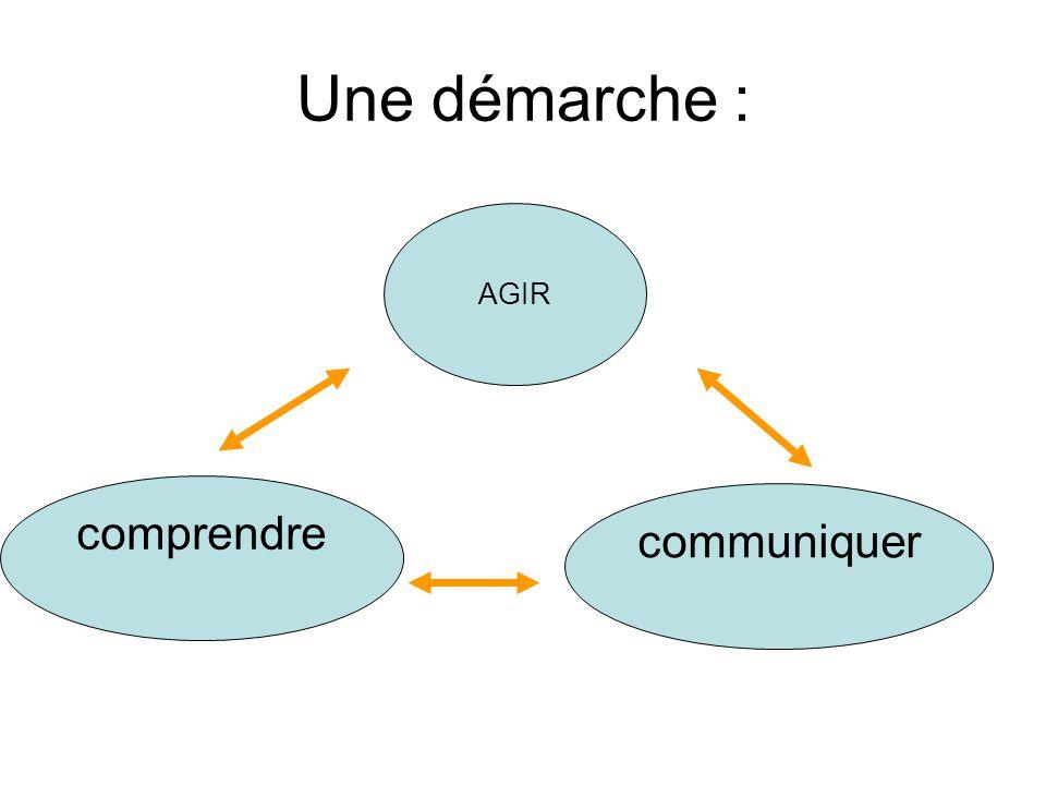 Une démarche : AGIR comprendre communiquer