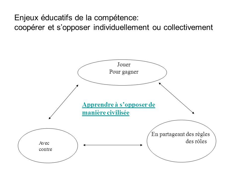 Enjeux éducatifs de la compétence: coopérer et s'opposer individuellement ou collectivement