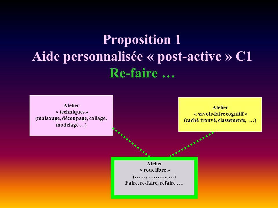 Proposition 1 Aide personnalisée « post-active » C1 Re-faire …