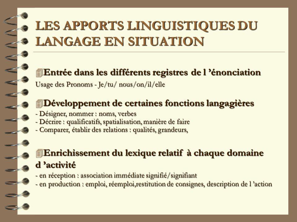 LES APPORTS LINGUISTIQUES DU LANGAGE EN SITUATION