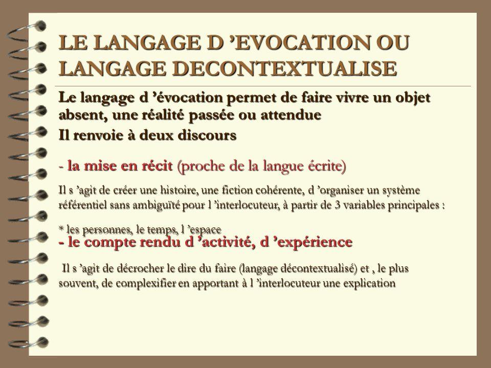 LE LANGAGE D 'EVOCATION OU LANGAGE DECONTEXTUALISE