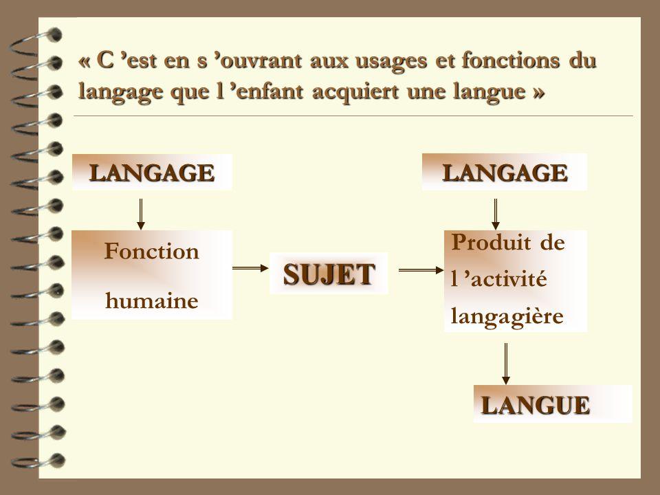 « C 'est en s 'ouvrant aux usages et fonctions du langage que l 'enfant acquiert une langue »
