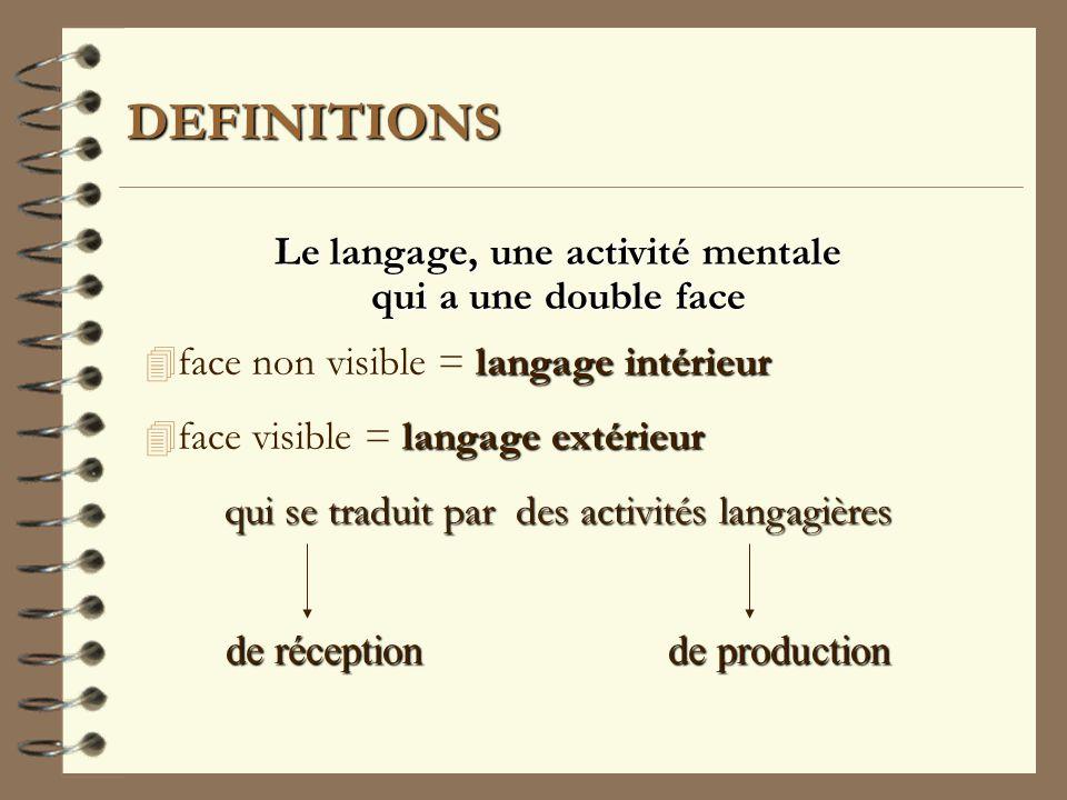 Le langage, une activité mentale