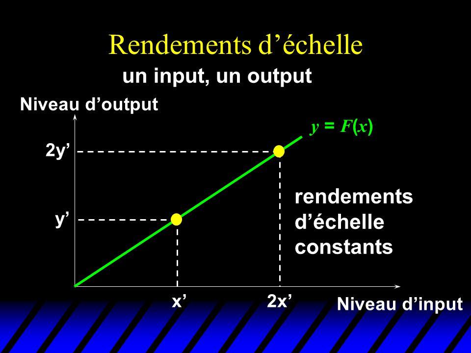 Rendements d'échelle un input, un output rendements d'échelle