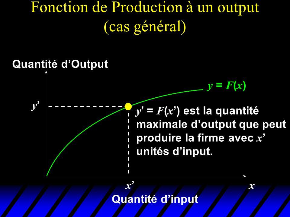 Fonction de Production à un output (cas général)