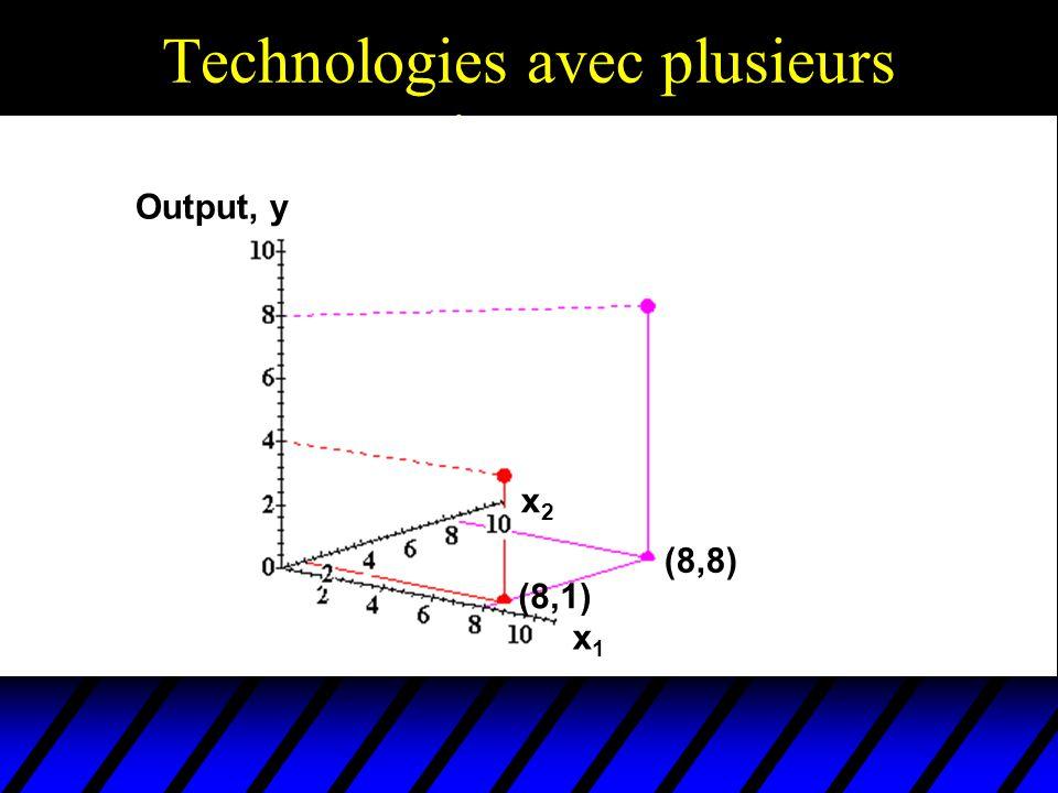 Technologies avec plusieurs inputs