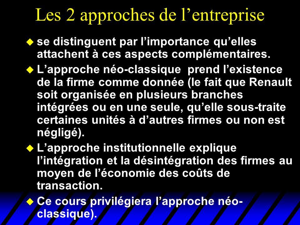 Les 2 approches de l'entreprise