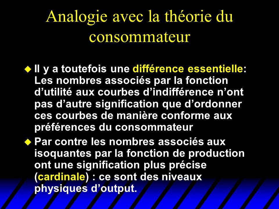 Analogie avec la théorie du consommateur