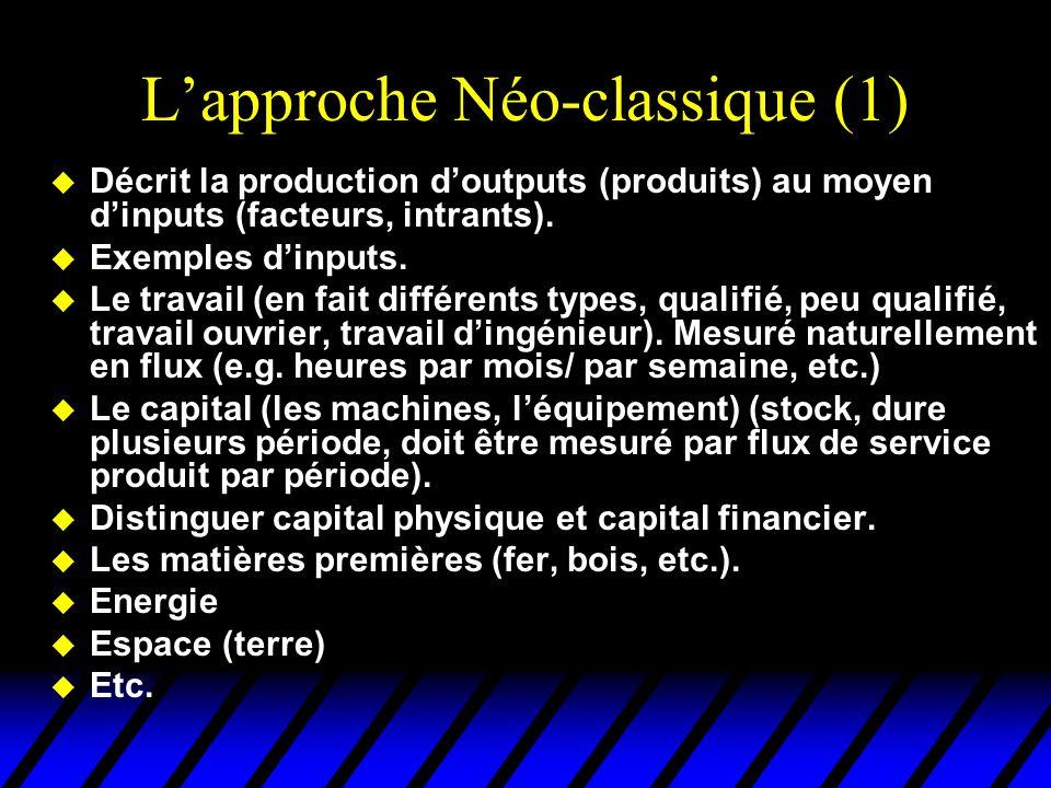 L'approche Néo-classique (1)