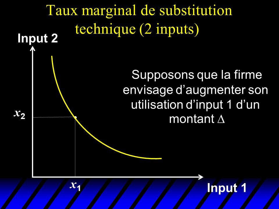 Taux marginal de substitution technique (2 inputs)