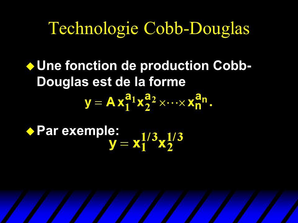 Technologie Cobb-Douglas