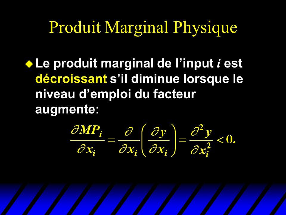 Produit Marginal Physique