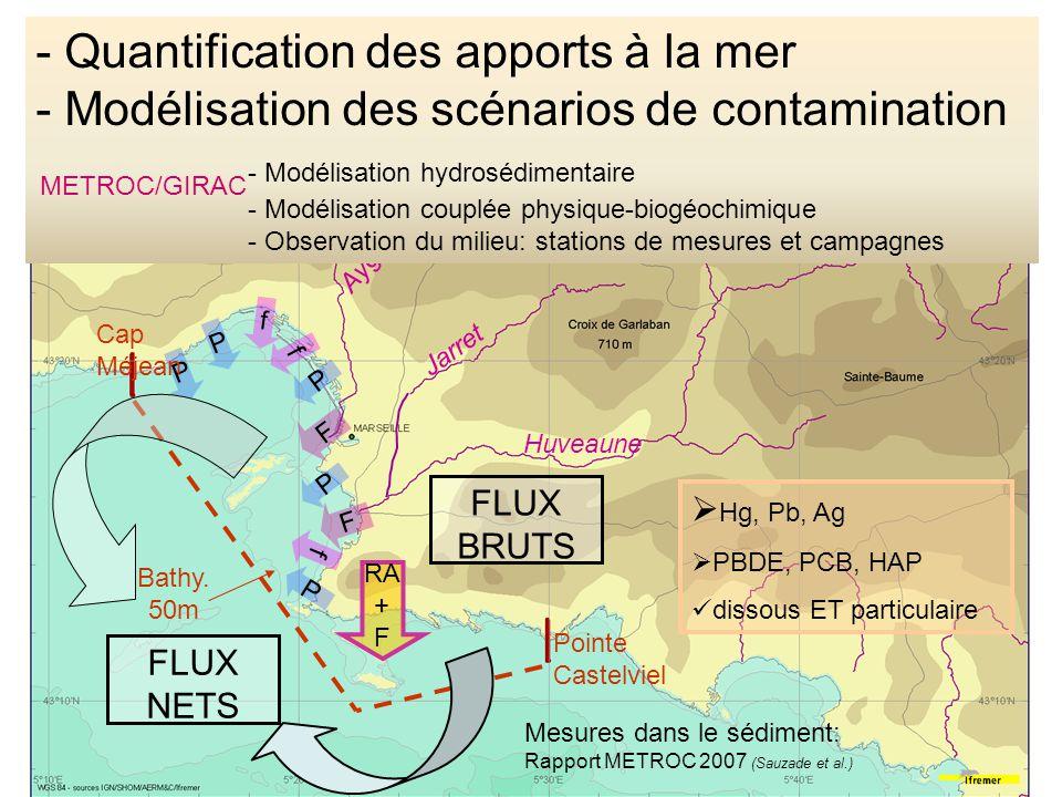 Quantification des apports à la mer