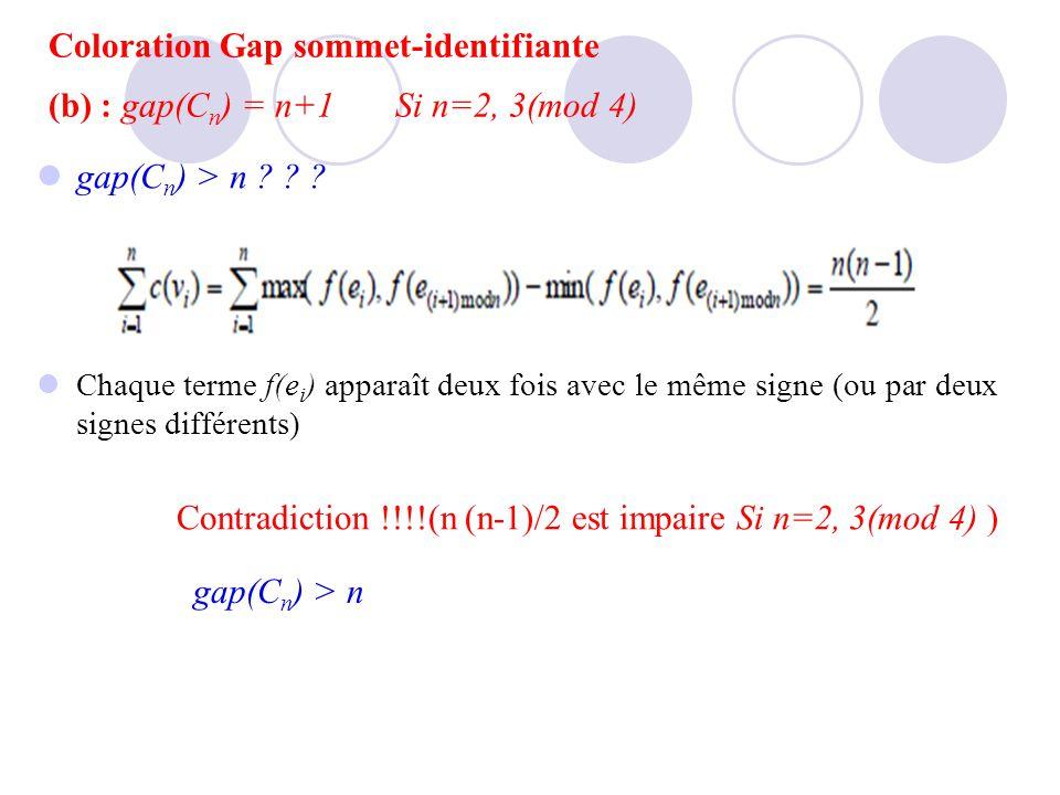 Contradiction !!!!(n (n-1)/2 est impaire Si n=2, 3(mod 4) )