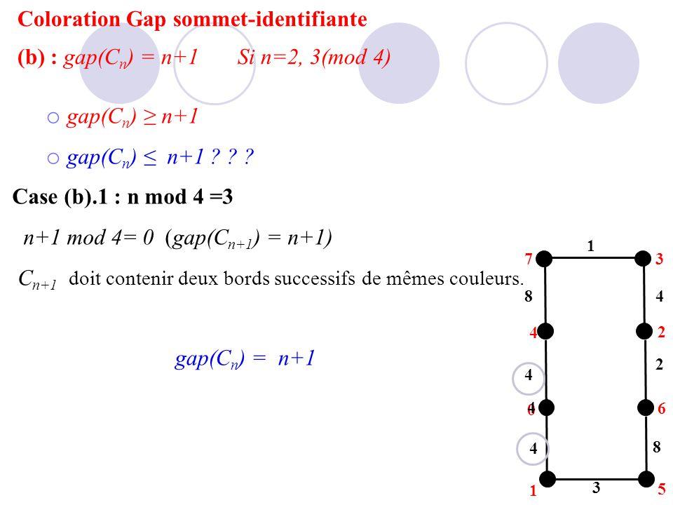 Cn+1 doit contenir deux bords successifs de mêmes couleurs.