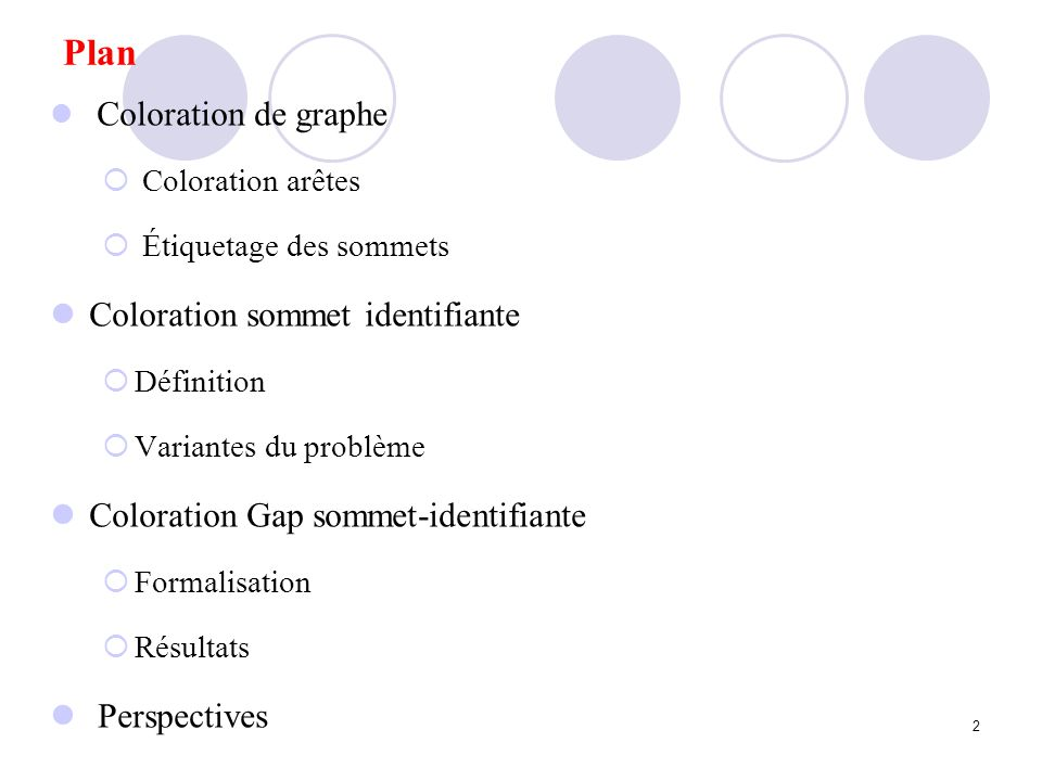 Plan Coloration sommet identifiante Coloration Gap sommet-identifiante