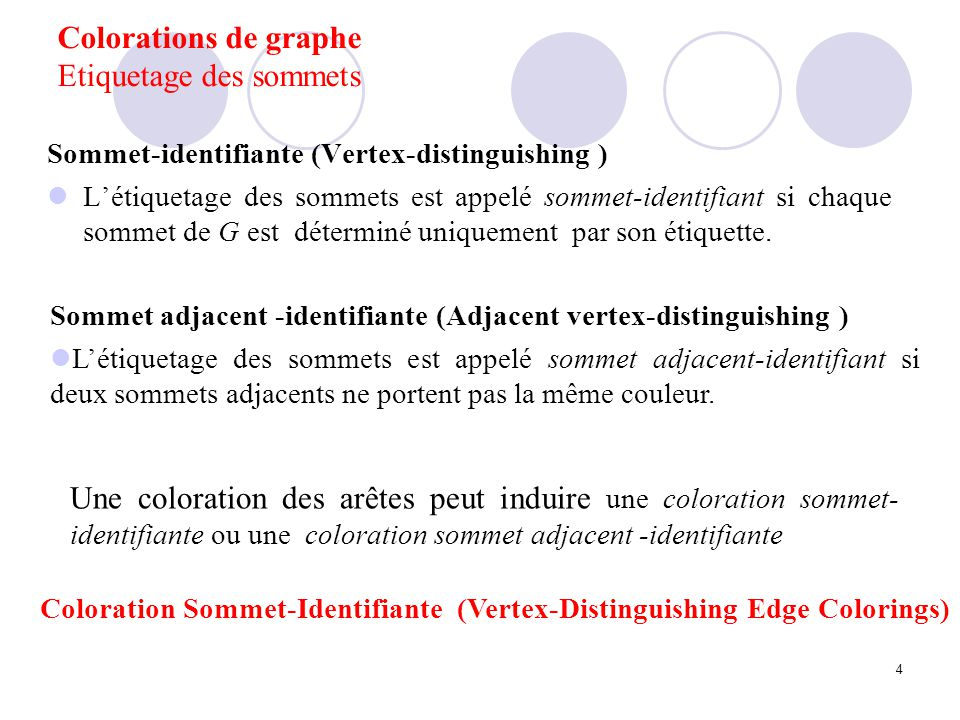 Colorations de graphe Etiquetage des sommets