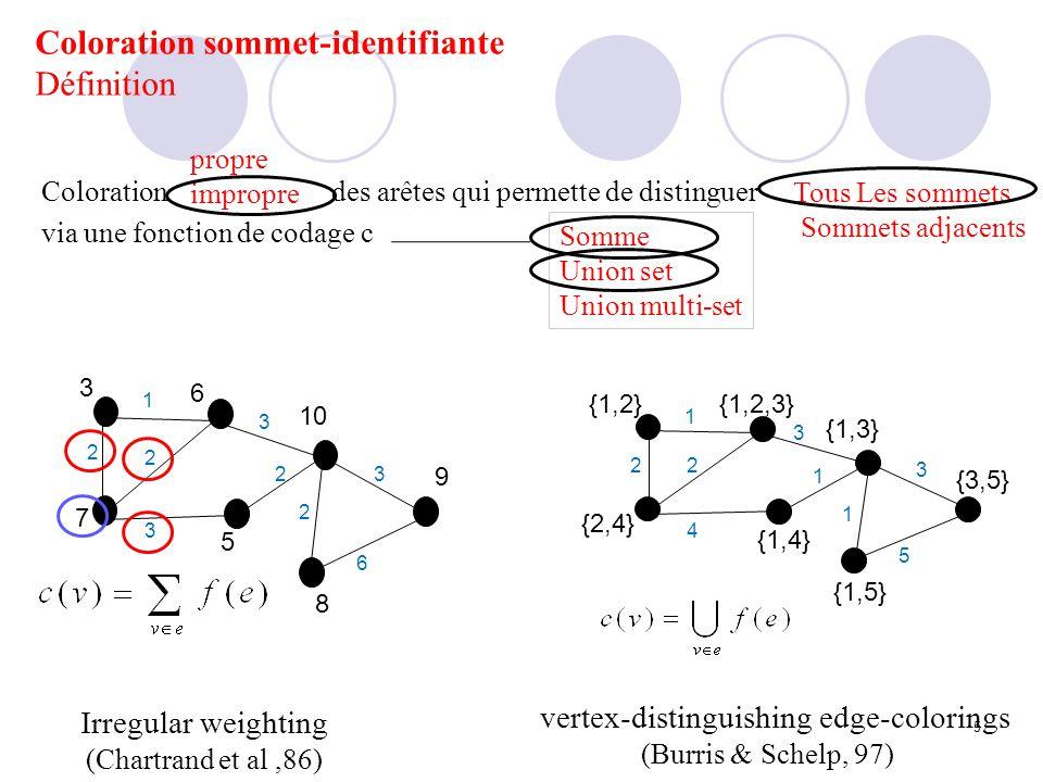 Coloration sommet-identifiante Définition