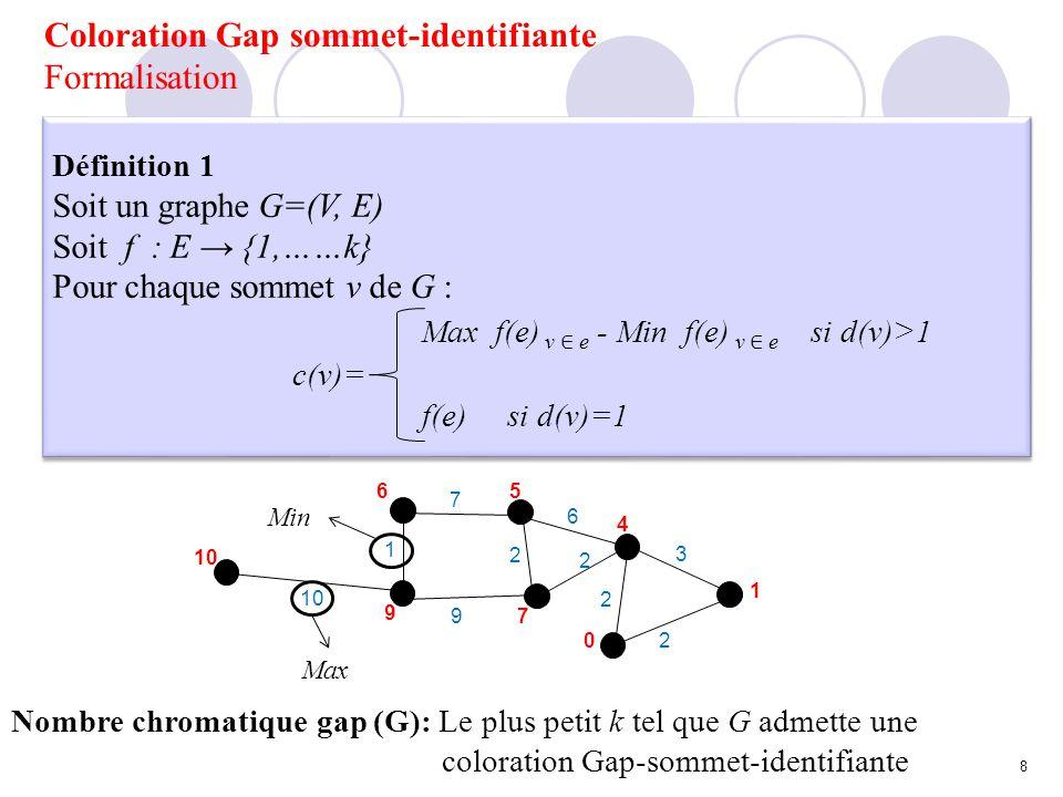 Coloration Gap sommet-identifiante Formalisation