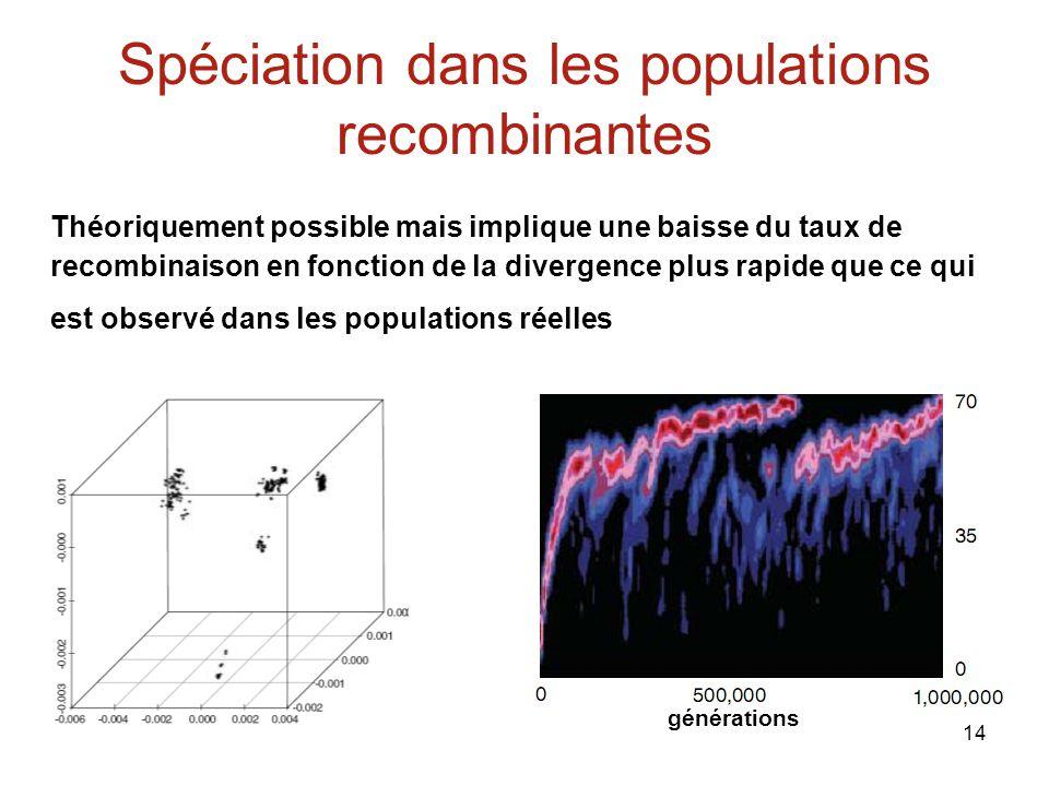 Spéciation dans les populations recombinantes