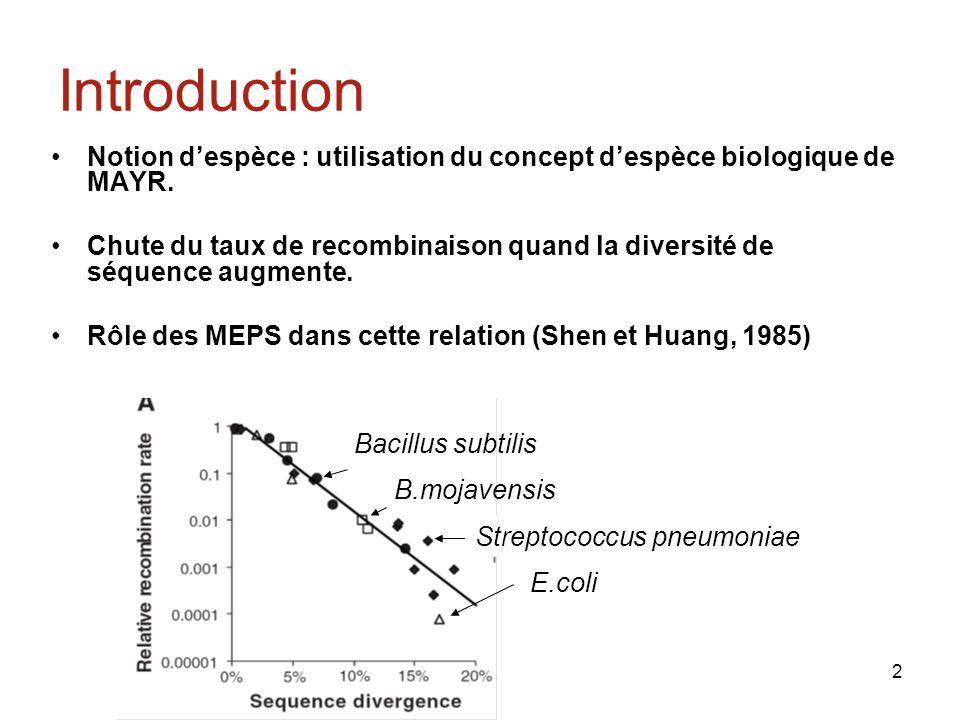 Introduction Notion d'espèce : utilisation du concept d'espèce biologique de MAYR.