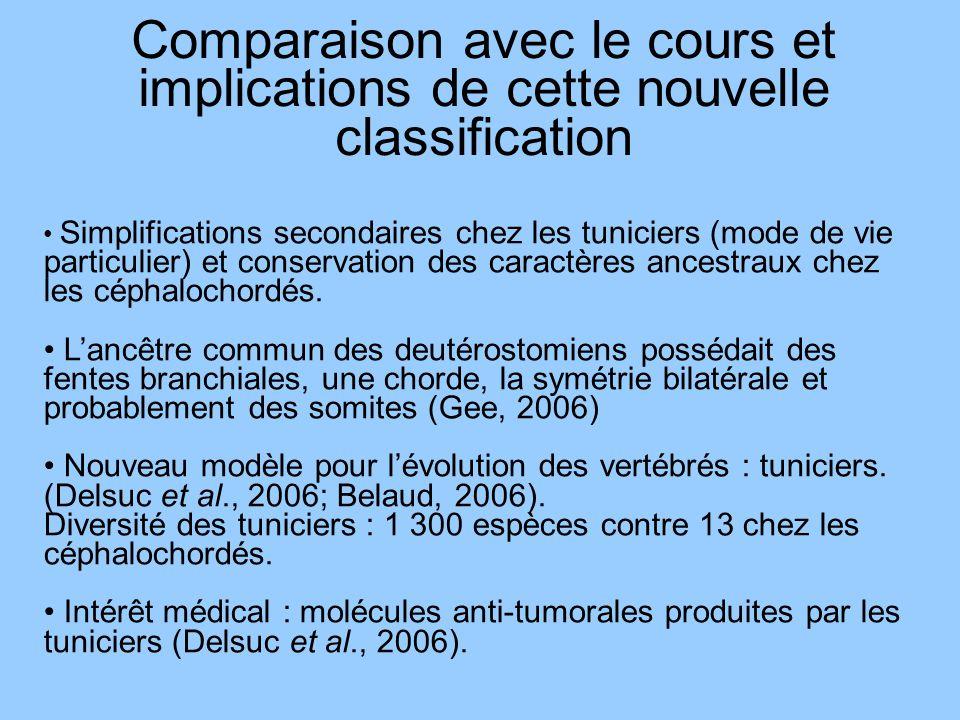 Comparaison avec le cours et implications de cette nouvelle classification