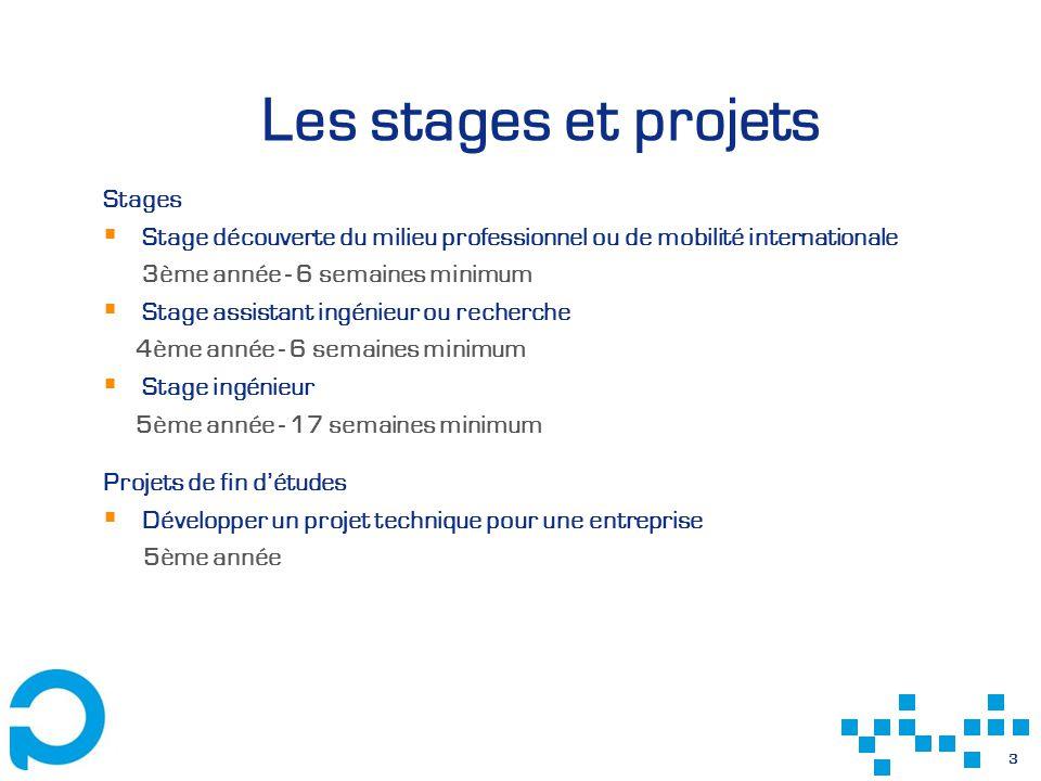Les stages et projets Stages