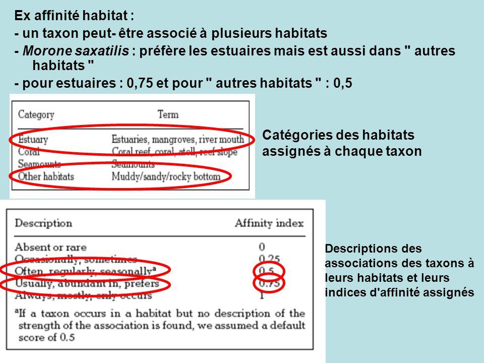 - un taxon peut- être associé à plusieurs habitats