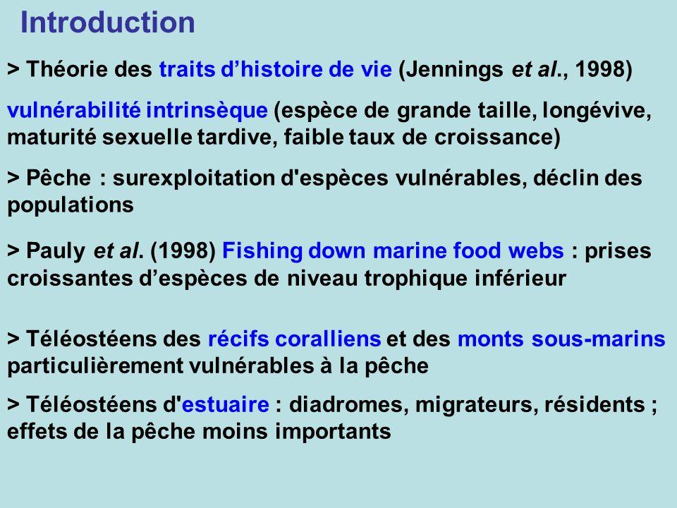 Introduction > Théorie des traits d'histoire de vie (Jennings et al., 1998)