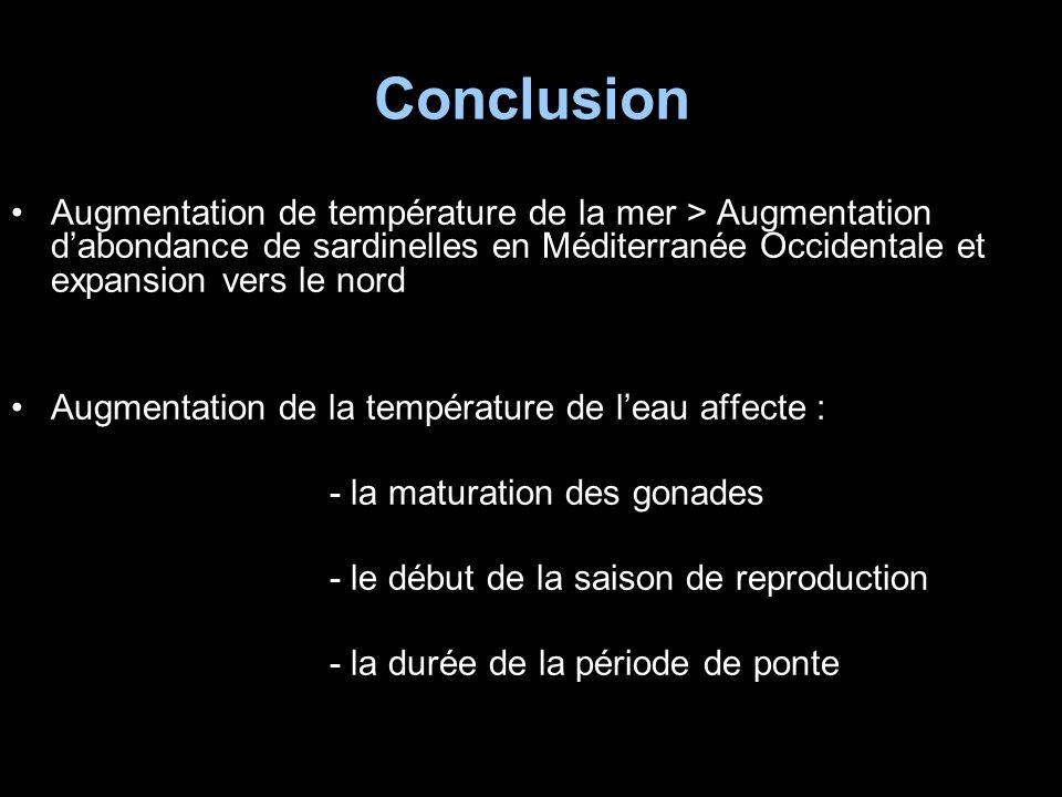 Conclusion Augmentation de température de la mer > Augmentation d'abondance de sardinelles en Méditerranée Occidentale et expansion vers le nord.