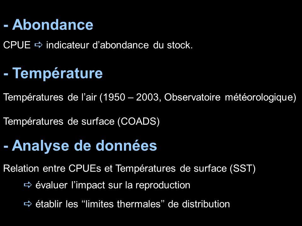 - Abondance - Température - Analyse de données