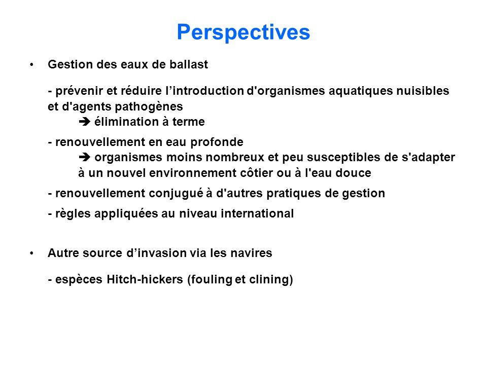 Perspectives Gestion des eaux de ballast