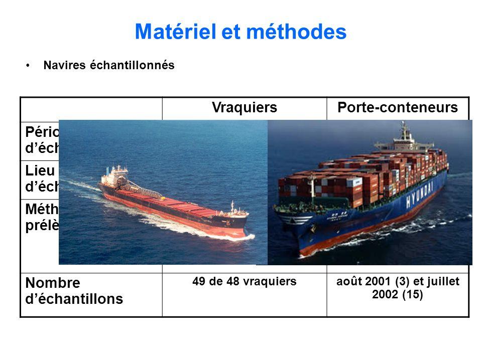 Matériel et méthodes Vraquiers Porte-conteneurs