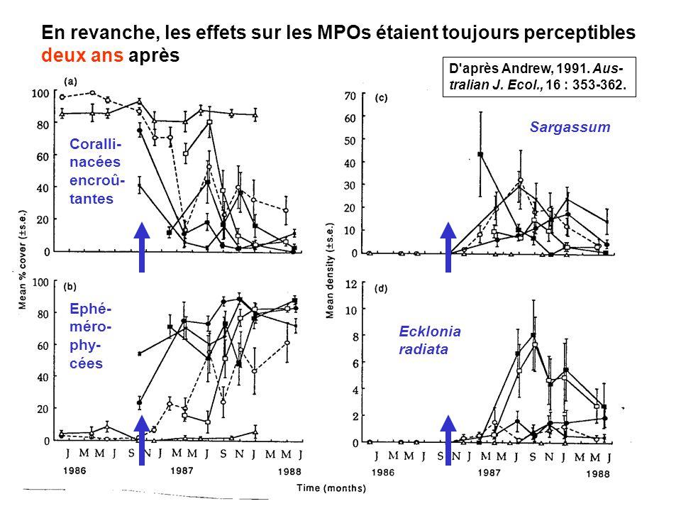 En revanche, les effets sur les MPOs étaient toujours perceptibles deux ans après