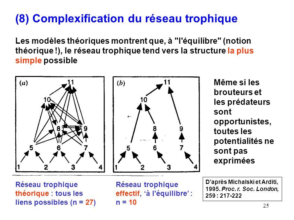 (8) Complexification du réseau trophique