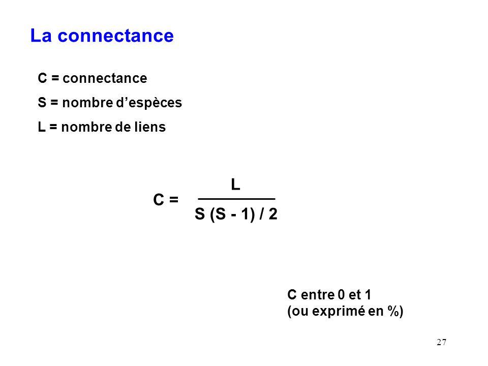 La connectance L S (S - 1) / 2 C = C = connectance