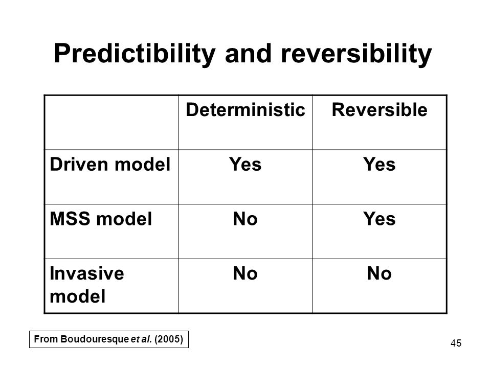 Predictibility and reversibility
