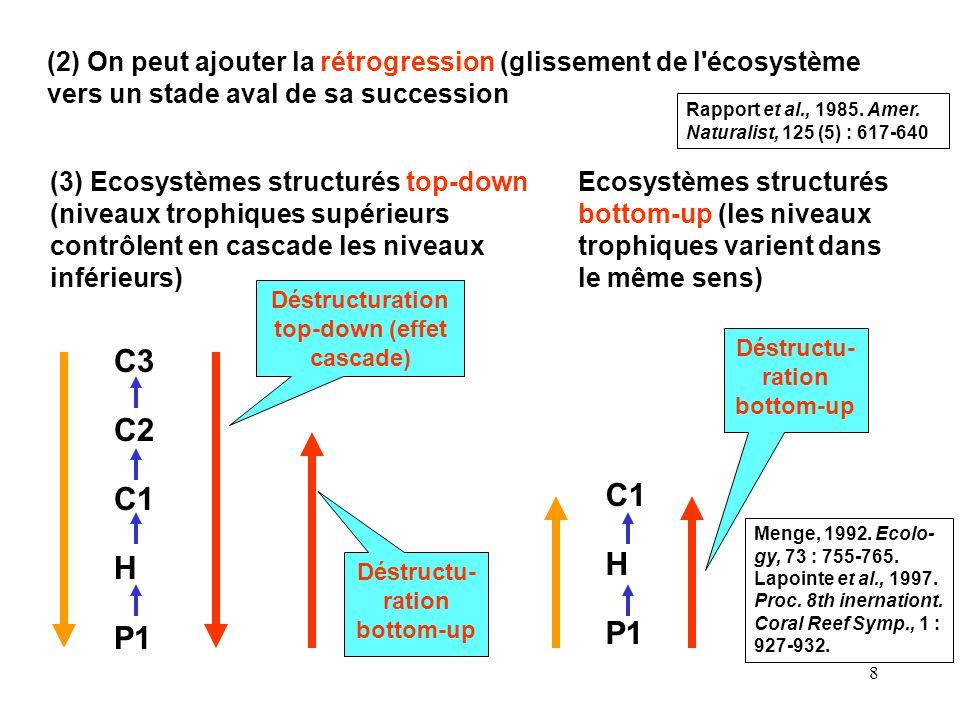 (2) On peut ajouter la rétrogression (glissement de l écosystème vers un stade aval de sa succession