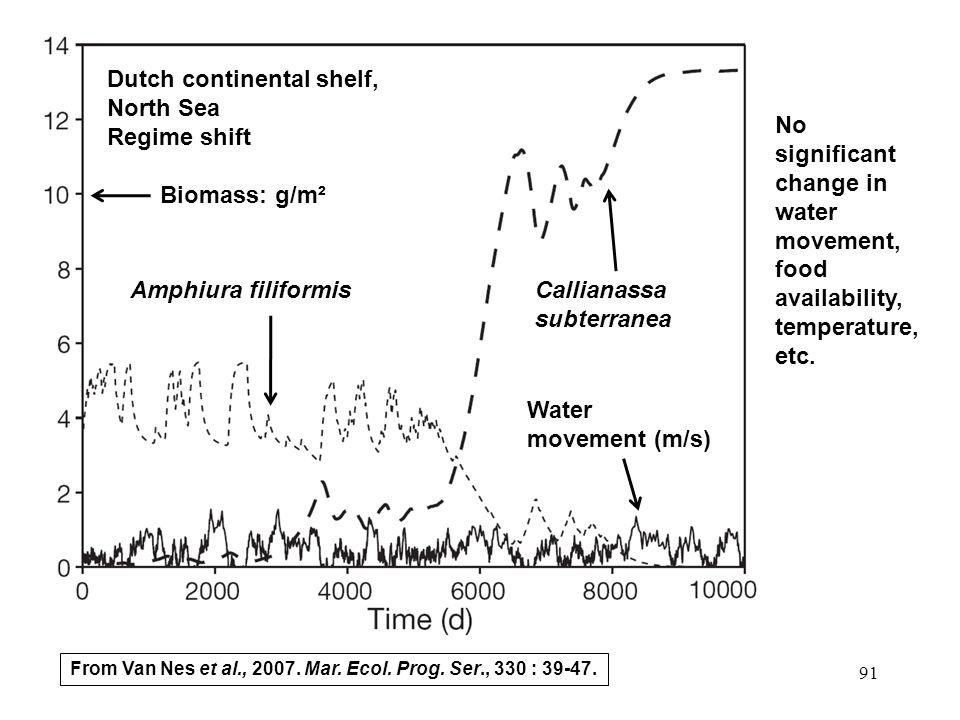 From Van Nes et al., 2007. Mar. Ecol. Prog. Ser., 330 : 39-47.