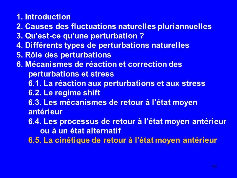 1. Introduction 2. Causes des fluctuations naturelles pluriannuelles. 3. Qu est-ce qu une perturbation