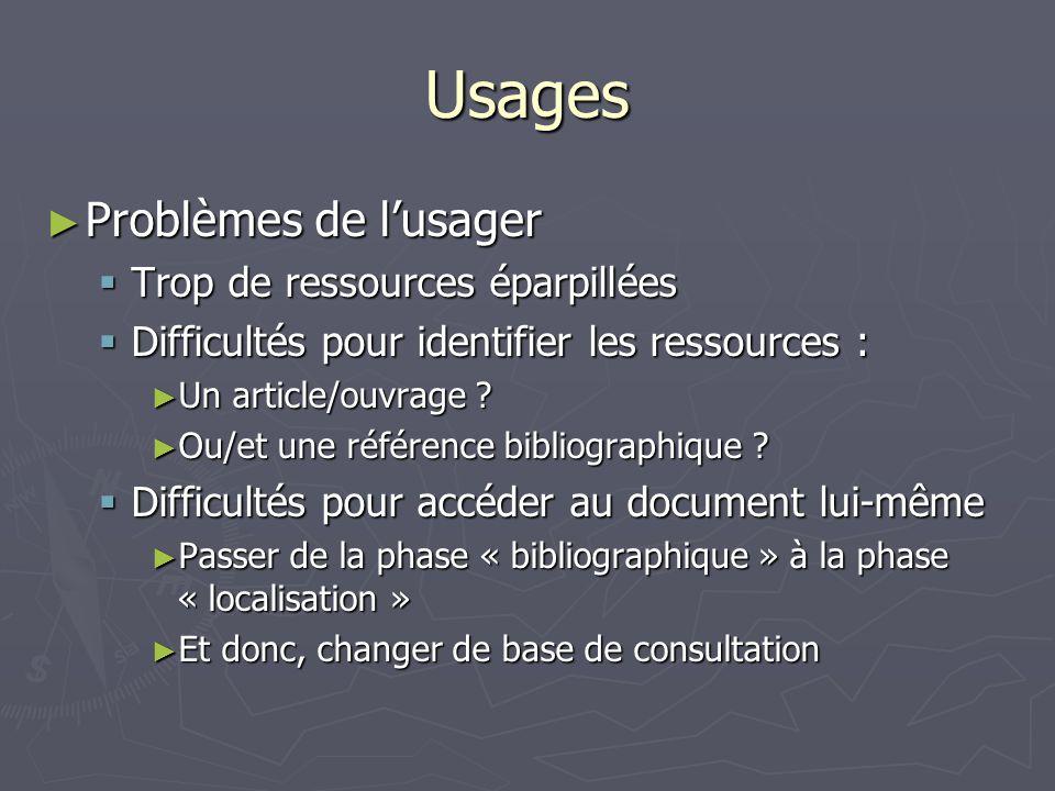 Usages Problèmes de l'usager Trop de ressources éparpillées